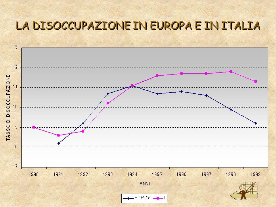 LA DISOCCUPAZIONE IN EUROPA E IN ITALIA