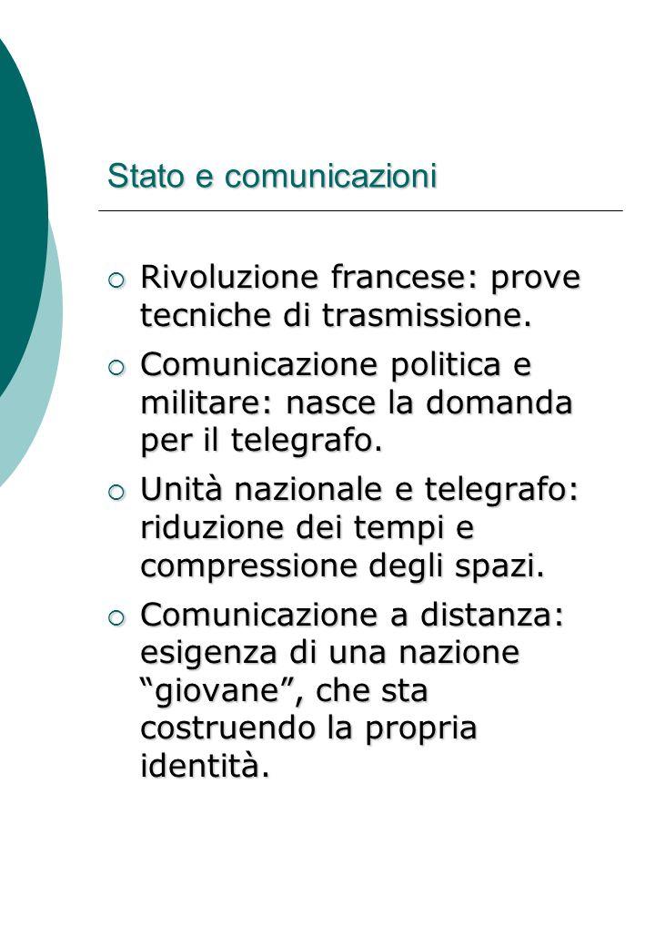 Stato e comunicazioni  Rivoluzione francese: prove tecniche di trasmissione.