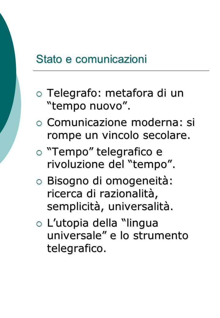 Stato e comunicazioni  Telegrafo: metafora di un tempo nuovo .