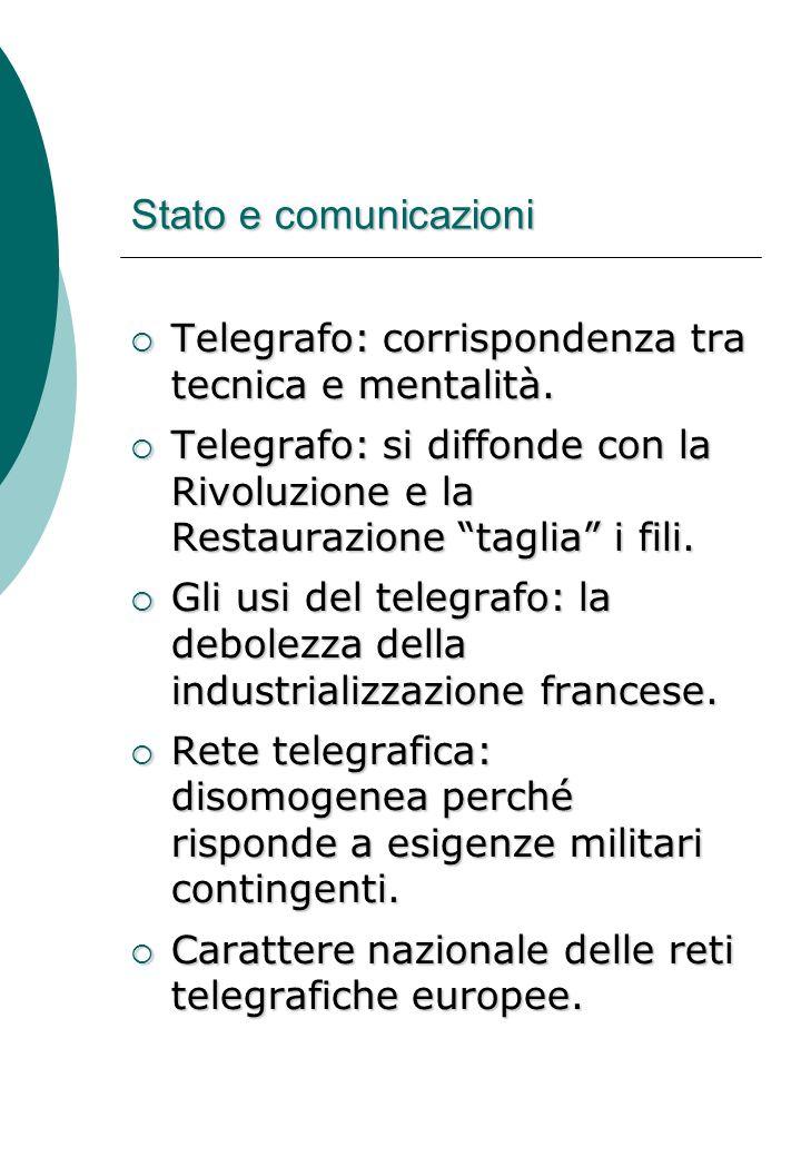 Stato e comunicazioni  Telegrafo: corrispondenza tra tecnica e mentalità.
