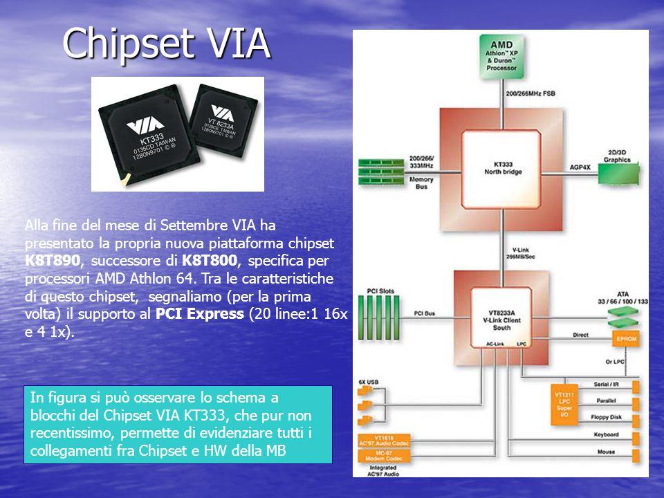 Chipset VIA Alla fine del mese di Settembre VIA ha presentato la propria nuova piattaforma chipset K8T890, successore di K8T800, specifica per process