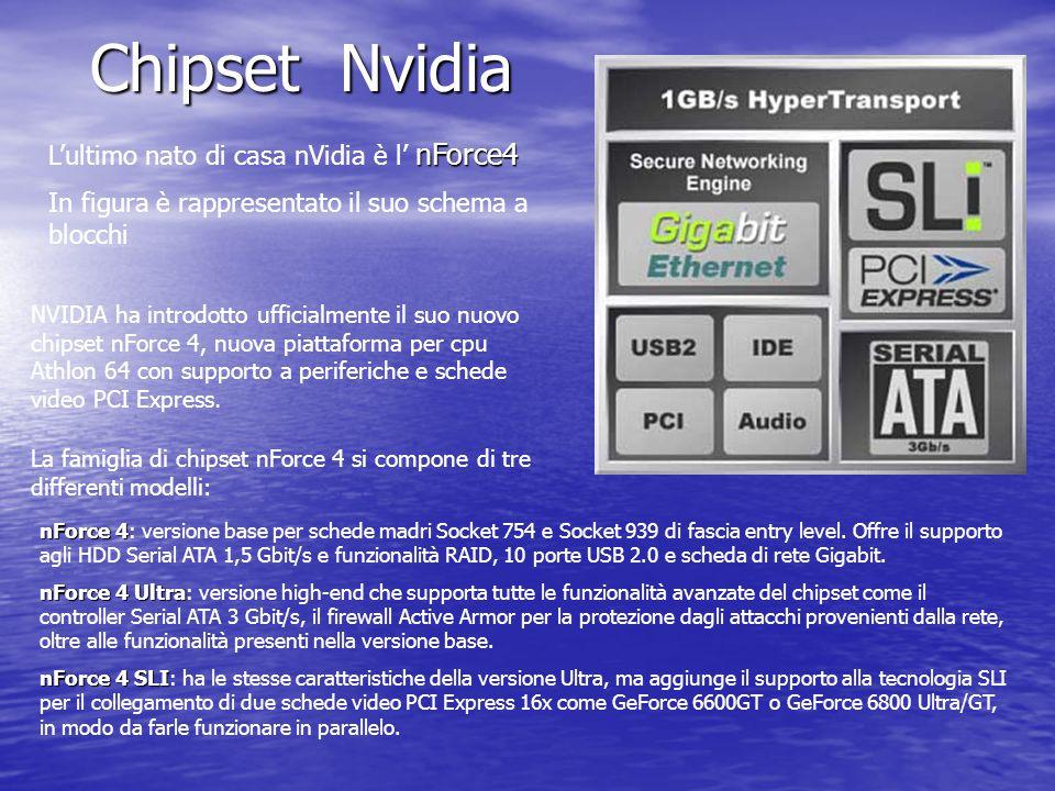 Chipset Nvidia nForce4 L'ultimo nato di casa nVidia è l' nForce4 In figura è rappresentato il suo schema a blocchi NVIDIA ha introdotto ufficialmente