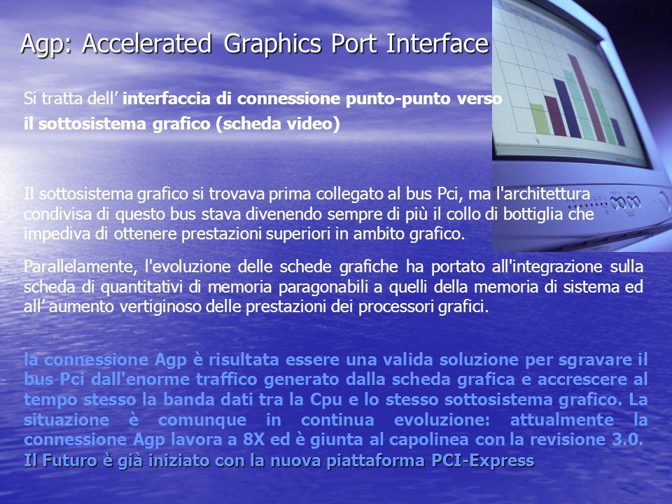 Si tratta dell' interfaccia di connessione punto-punto verso il sottosistema grafico (scheda video) Il sottosistema grafico si trovava prima collegato
