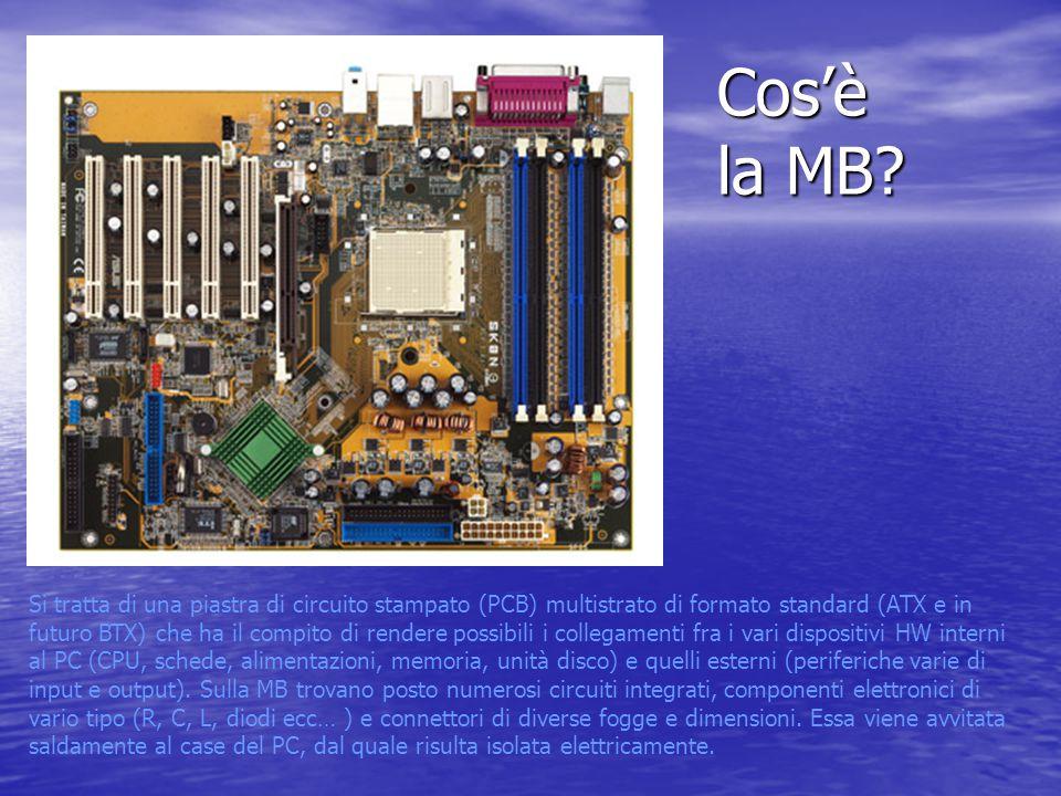 Cos'è la MB? Si tratta di una piastra di circuito stampato (PCB) multistrato di formato standard (ATX e in futuro BTX) che ha il compito di rendere po