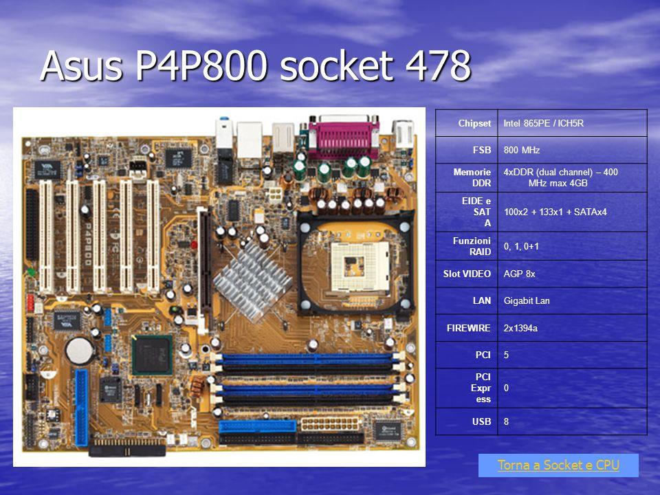 Asus P4P800 socket 478 Torna a Socket e CPU ChipsetIntel 865PE / ICH5R FSB800 MHz Memorie DDR 4xDDR (dual channel) – 400 MHz max 4GB EIDE e SAT A 100x