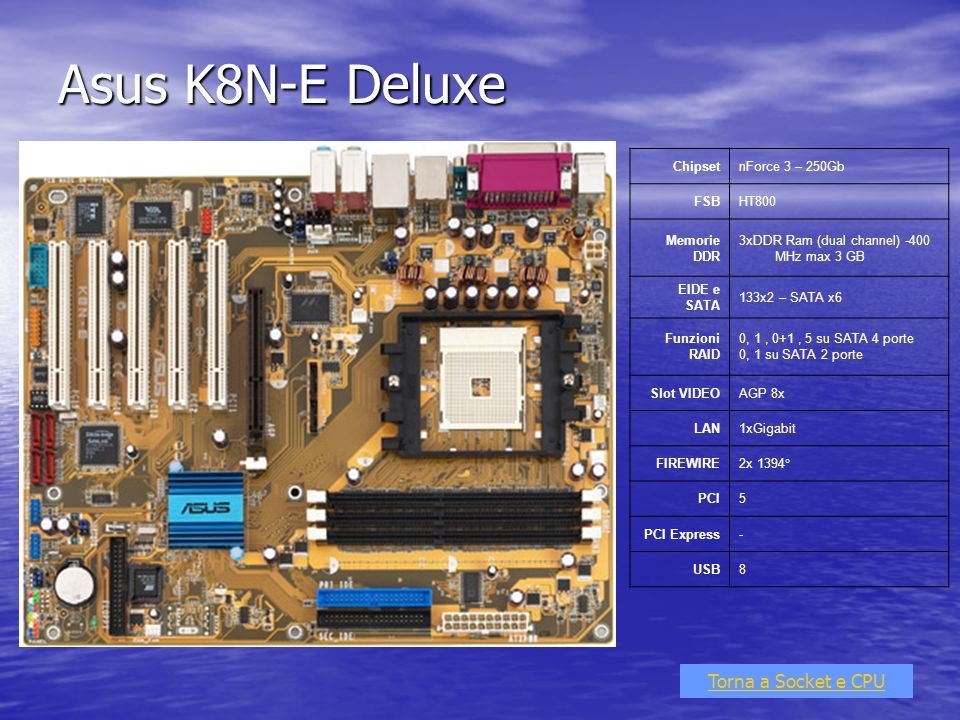 Asus K8N-E Deluxe Torna a Socket e CPU ChipsetnForce 3 – 250Gb FSBHT800 Memorie DDR 3xDDR Ram (dual channel) -400 MHz max 3 GB EIDE e SATA 133x2 – SAT