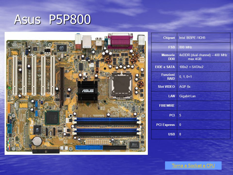 Asus P5P800 Torna a Socket e CPU ChipsetIntel 865PE / ICH5 FSB800 MHz Memorie DDR 4xDDR (dual channel) – 400 MHz max 4GB EIDE e SATA100x2 + SATAx2 Fun