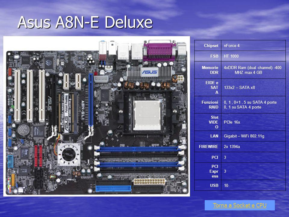 Asus A8N-E Deluxe Torna a Socket e CPU ChipsetnForce 4 FSBHT 1000 Memorie DDR 4xDDR Ram (dual channel) -400 MHZ max 4 GB EIDE e SAT A 133x2 – SATA x8