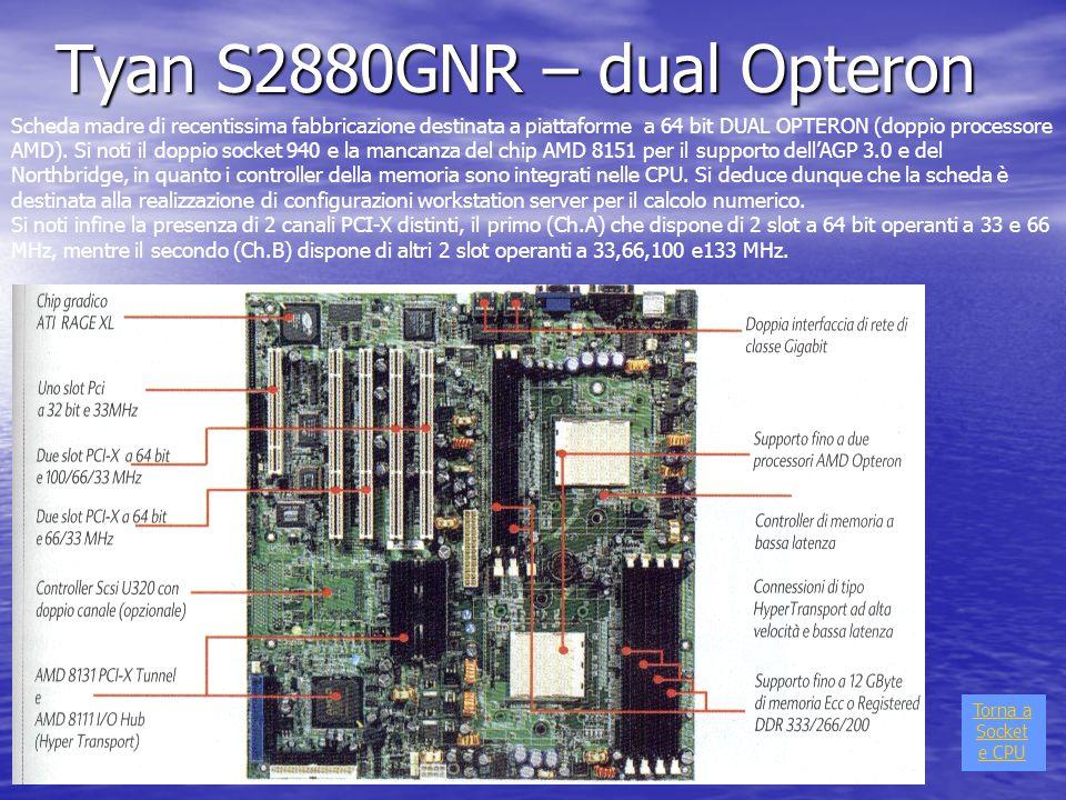 Tyan S2880GNR – dual Opteron Scheda madre di recentissima fabbricazione destinata a piattaforme a 64 bit DUAL OPTERON (doppio processore AMD). Si noti