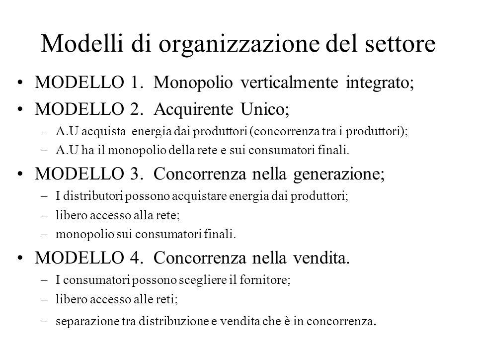Modelli di organizzazione del settore MODELLO 1. Monopolio verticalmente integrato; MODELLO 2. Acquirente Unico; –A.U acquista energia dai produttori