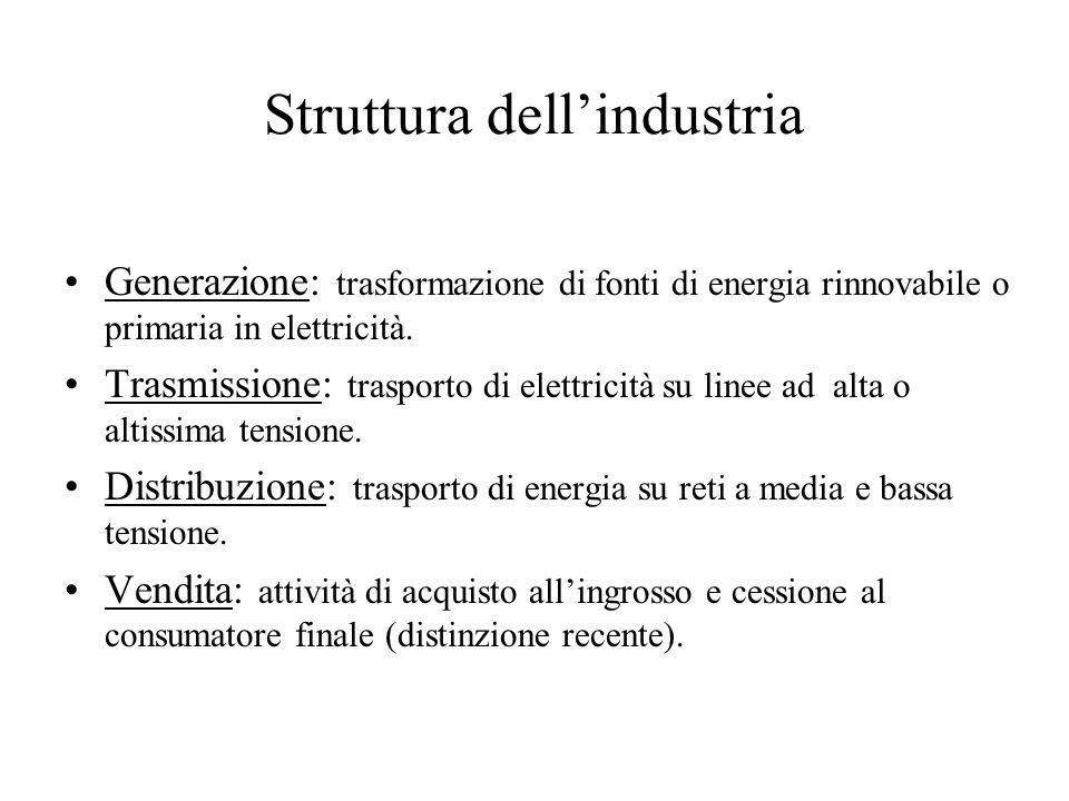 Struttura dell'industria Generazione: trasformazione di fonti di energia rinnovabile o primaria in elettricità. Trasmissione: trasporto di elettricità