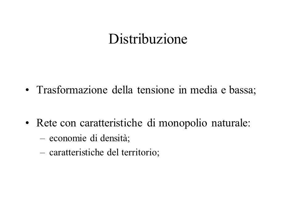 Distribuzione Trasformazione della tensione in media e bassa; Rete con caratteristiche di monopolio naturale: –economie di densità; –caratteristiche d