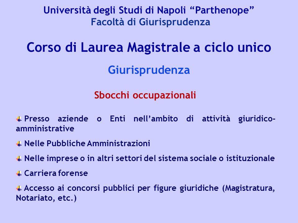 """Università degli Studi di Napoli """"Parthenope"""" Facoltà di Giurisprudenza Giurisprudenza Presso aziende o Enti nell'ambito di attività giuridico- ammini"""