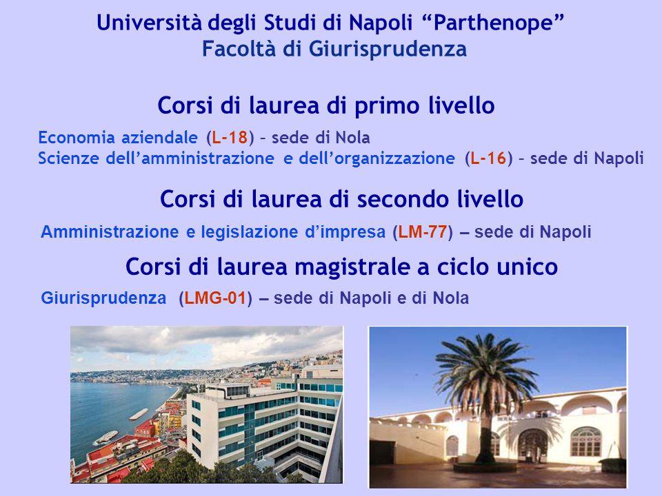 """Università degli Studi di Napoli """"Parthenope"""" Facoltà di Giurisprudenza Corsi di laurea di primo livello Economia aziendale (L-18) – sede di Nola Scie"""