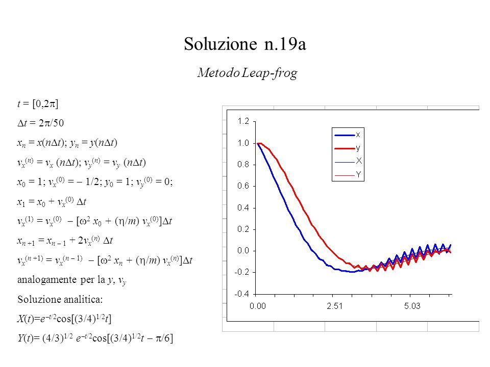 Soluzione n.19a Metodo Leap-frog t = [0,2  ]  t = 2  /50 x n = x(n  t); y n = y(n  t) v x (n) = v x (n  t); v y (n) = v y (n  t) x 0 = 1; v x (0) =  1/2; y 0 = 1; v y (0) = 0; x 1 = x 0 + v x (0)  t v x (1) = v x (0)  [  2 x 0 + (  /m) v x (0) ]  t x n +1 = x n  1 + 2v x (n)  t v x (n +1) = v x (n  1)  [  2 x n + (  /m) v x (n) ]  t analogamente per la y, v y Soluzione analitica: X(t)=e  t/2 cos[(3/4) 1/2 t] Y(t)= (4/3) 1/2 e  t/2 cos[(3/4) 1/2 t   /6]