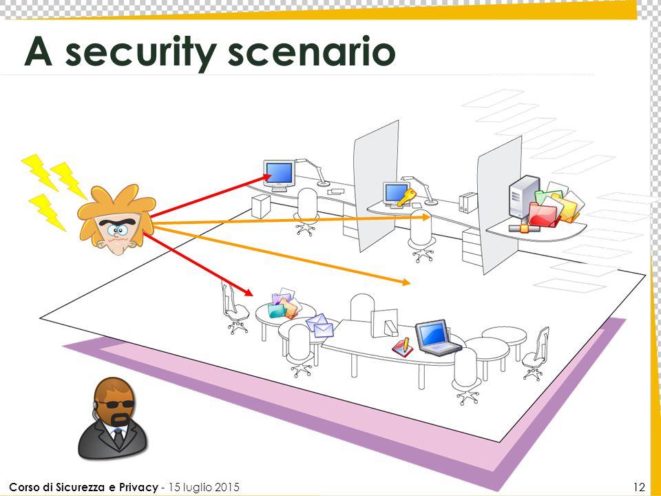 Corso di Sicurezza e Privacy - 15 luglio 2015 12 A security scenario
