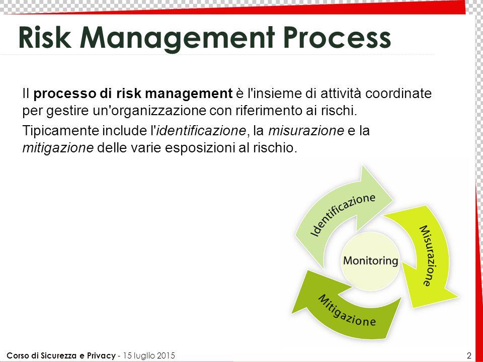 Corso di Sicurezza e Privacy - 15 luglio 2015 22 Il processo di risk management è l insieme di attività coordinate per gestire un organizzazione con riferimento ai rischi.