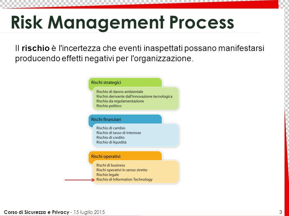 Corso di Sicurezza e Privacy - 15 luglio 2015 33 Risk Management Process Il rischio è l incertezza che eventi inaspettati possano manifestarsi producendo effetti negativi per l organizzazione.