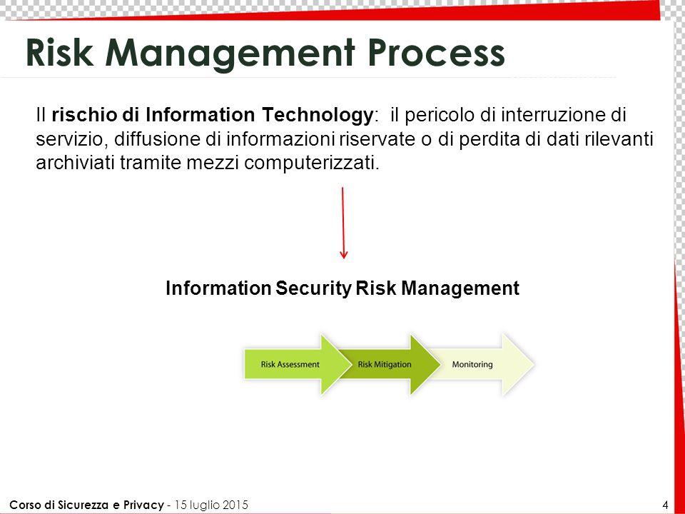 Corso di Sicurezza e Privacy - 15 luglio 2015 44 Risk Management Process Il rischio di Information Technology: il pericolo di interruzione di servizio, diffusione di informazioni riservate o di perdita di dati rilevanti archiviati tramite mezzi computerizzati.