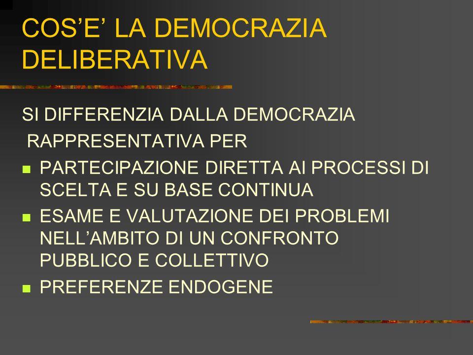 COS'E' LA DEMOCRAZIA DELIBERATIVA SI DIFFERENZIA DALLA DEMOCRAZIA RAPPRESENTATIVA PER PARTECIPAZIONE DIRETTA AI PROCESSI DI SCELTA E SU BASE CONTINUA ESAME E VALUTAZIONE DEI PROBLEMI NELL'AMBITO DI UN CONFRONTO PUBBLICO E COLLETTIVO PREFERENZE ENDOGENE