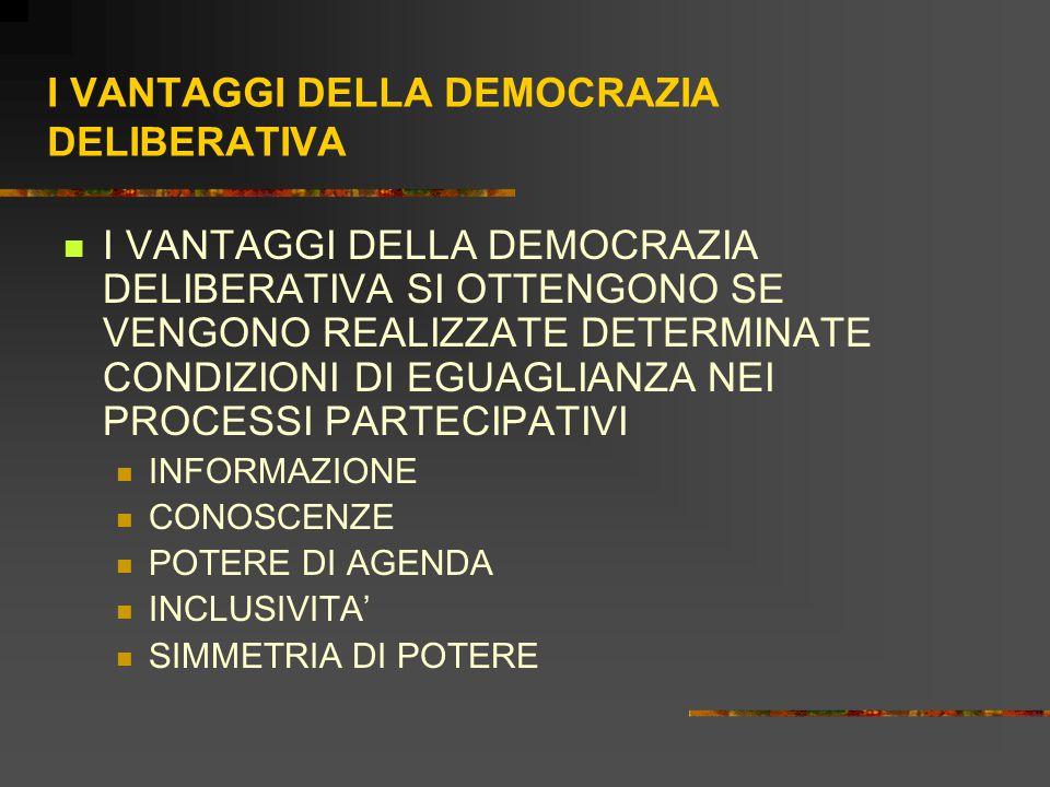 I VANTAGGI DELLA DEMOCRAZIA DELIBERATIVA I VANTAGGI DELLA DEMOCRAZIA DELIBERATIVA SI OTTENGONO SE VENGONO REALIZZATE DETERMINATE CONDIZIONI DI EGUAGLIANZA NEI PROCESSI PARTECIPATIVI INFORMAZIONE CONOSCENZE POTERE DI AGENDA INCLUSIVITA' SIMMETRIA DI POTERE