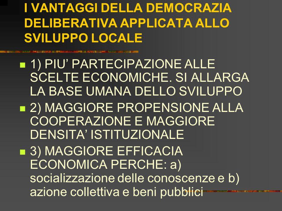 I VANTAGGI DELLA DEMOCRAZIA DELIBERATIVA APPLICATA ALLO SVILUPPO LOCALE 1) PIU' PARTECIPAZIONE ALLE SCELTE ECONOMICHE.
