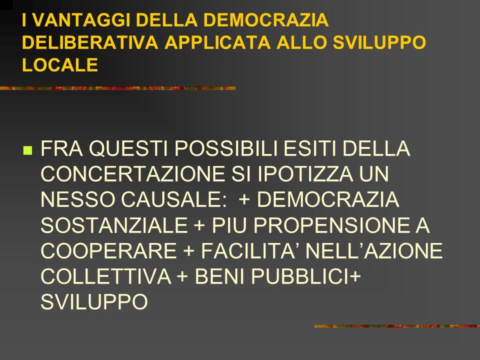 I VANTAGGI DELLA DEMOCRAZIA DELIBERATIVA APPLICATA ALLO SVILUPPO LOCALE FRA QUESTI POSSIBILI ESITI DELLA CONCERTAZIONE SI IPOTIZZA UN NESSO CAUSALE: + DEMOCRAZIA SOSTANZIALE + PIU PROPENSIONE A COOPERARE + FACILITA' NELL'AZIONE COLLETTIVA + BENI PUBBLICI+ SVILUPPO
