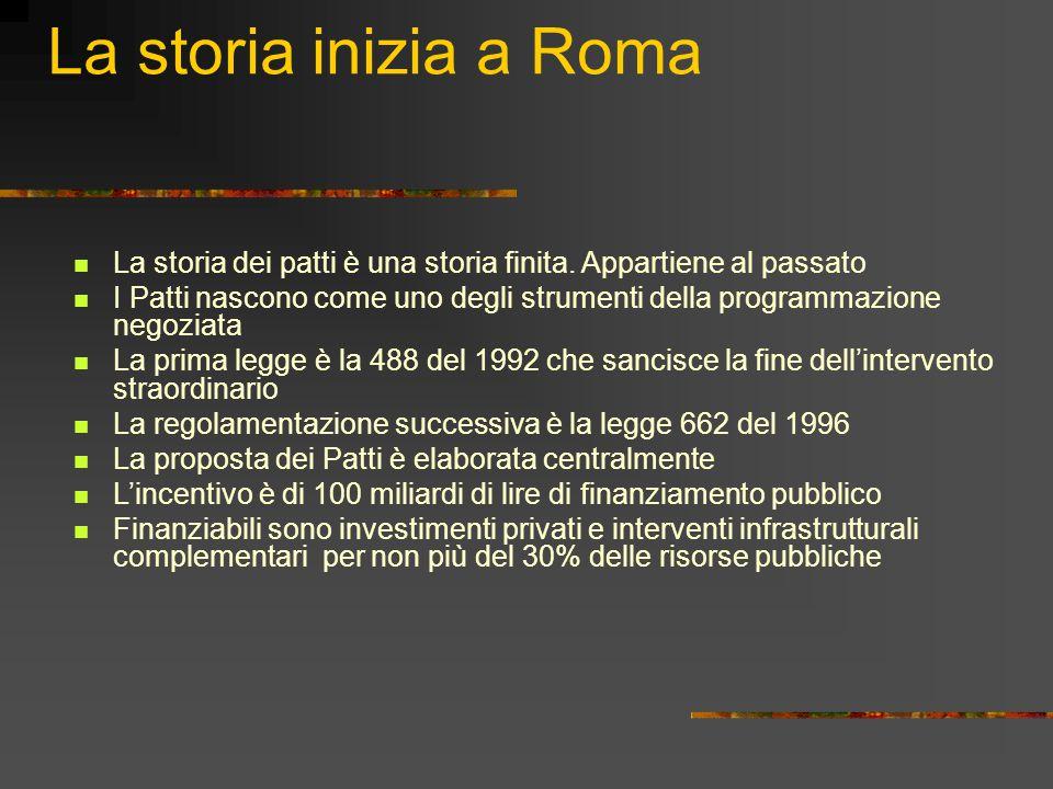 La storia inizia a Roma La storia dei patti è una storia finita.