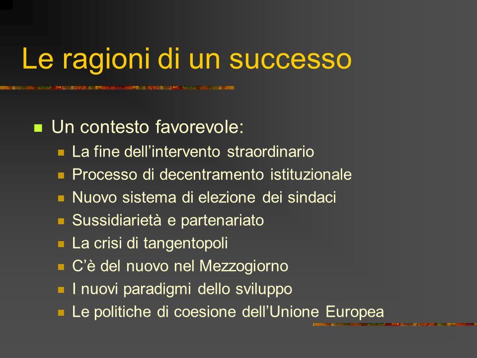 Le ragioni di un successo Un contesto favorevole: La fine dell'intervento straordinario Processo di decentramento istituzionale Nuovo sistema di elezione dei sindaci Sussidiarietà e partenariato La crisi di tangentopoli C'è del nuovo nel Mezzogiorno I nuovi paradigmi dello sviluppo Le politiche di coesione dell'Unione Europea