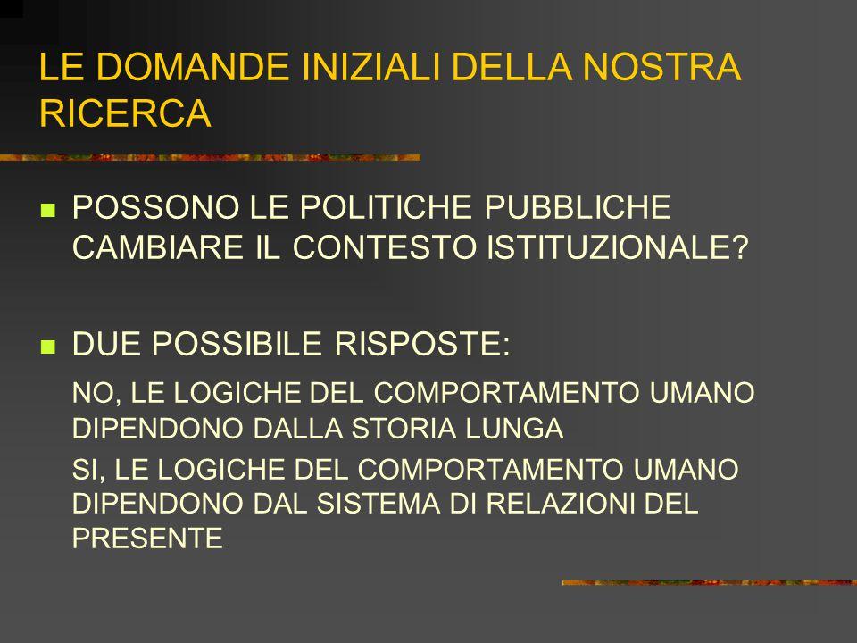 LE DOMANDE INIZIALI DELLA NOSTRA RICERCA POSSONO LE POLITICHE PUBBLICHE CAMBIARE IL CONTESTO ISTITUZIONALE.