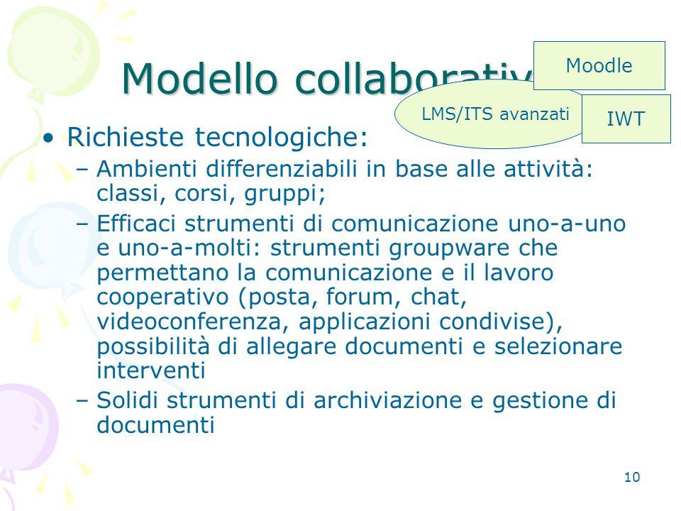 10 Modello collaborativo Richieste tecnologiche: –Ambienti differenziabili in base alle attività: classi, corsi, gruppi; –Efficaci strumenti di comuni