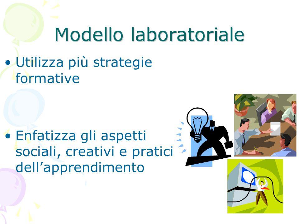 12 Modello laboratoriale Utilizza più strategie formative Enfatizza gli aspetti sociali, creativi e pratici dell'apprendimento