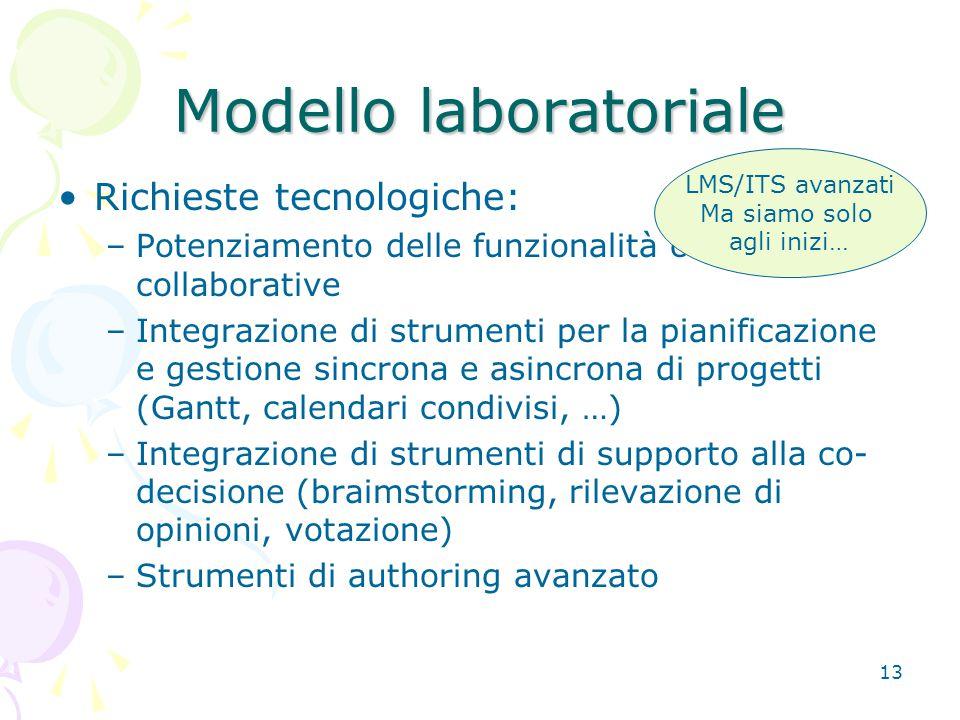13 Modello laboratoriale Richieste tecnologiche: –Potenziamento delle funzionalità comunicative- collaborative –Integrazione di strumenti per la piani