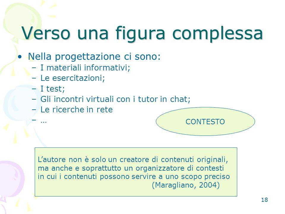 18 Verso una figura complessa Nella progettazione ci sono: –I materiali informativi; –Le esercitazioni; –I test; –Gli incontri virtuali con i tutor in