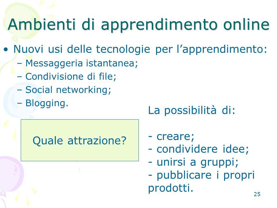 25 Nuovi usi delle tecnologie per l'apprendimento: –Messaggeria istantanea; –Condivisione di file; –Social networking; –Blogging. Ambienti di apprendi