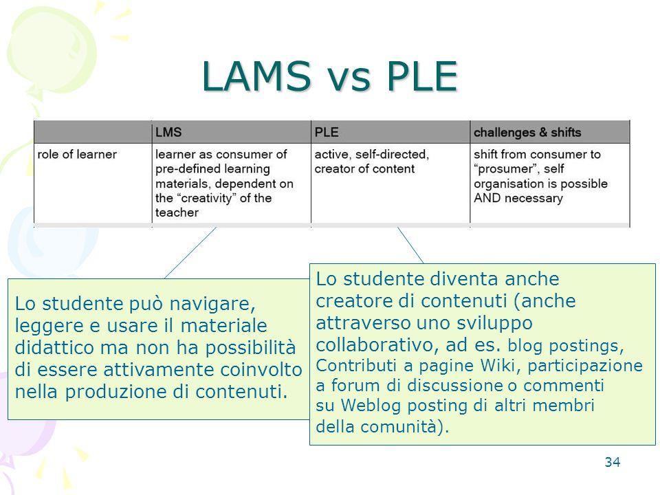 34 LAMS vs PLE Lo studente può navigare, leggere e usare il materiale didattico ma non ha possibilità di essere attivamente coinvolto nella produzione di contenuti.