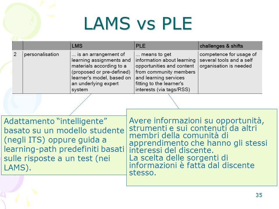 35 LAMS vs PLE Adattamento intelligente basato su un modello studente (negli ITS) oppure guida a learning-path predefiniti basati sulle risposte a un test (nei LAMS).