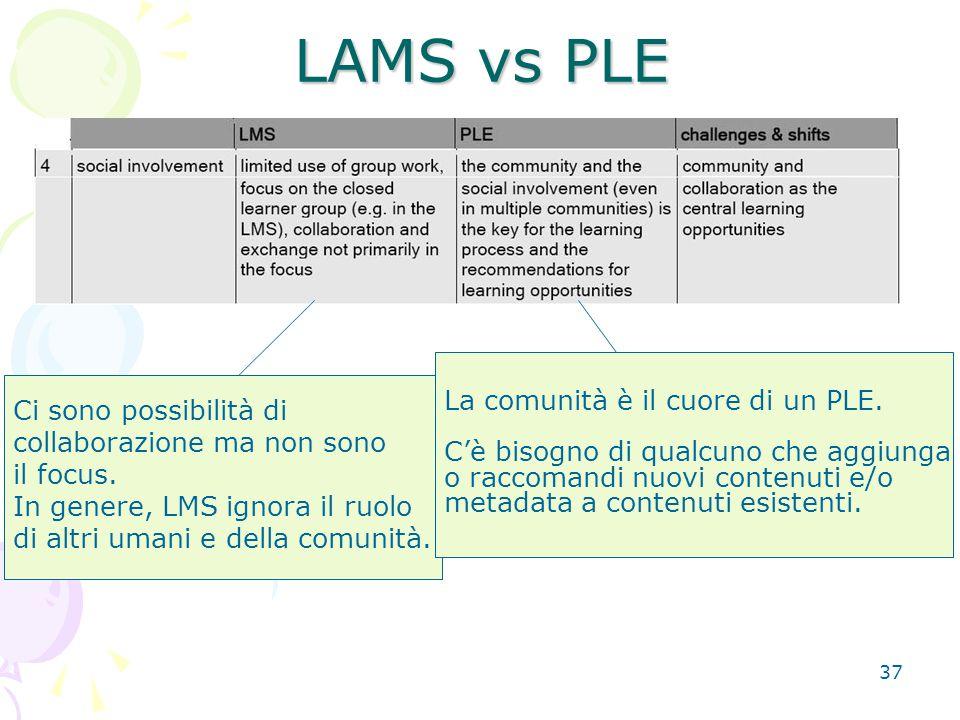 37 LAMS vs PLE Ci sono possibilità di collaborazione ma non sono il focus. In genere, LMS ignora il ruolo di altri umani e della comunità. La comunità