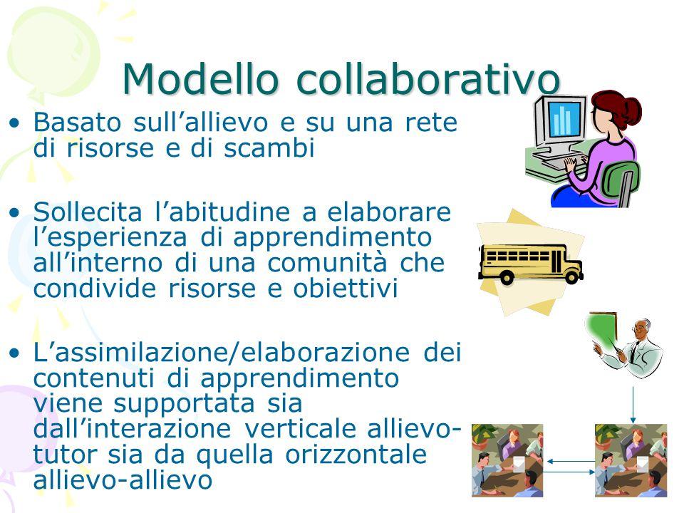 9 Modello collaborativo Basato sull'allievo e su una rete di risorse e di scambi Sollecita l'abitudine a elaborare l'esperienza di apprendimento all'interno di una comunità che condivide risorse e obiettivi L'assimilazione/elaborazione dei contenuti di apprendimento viene supportata sia dall'interazione verticale allievo- tutor sia da quella orizzontale allievo-allievo