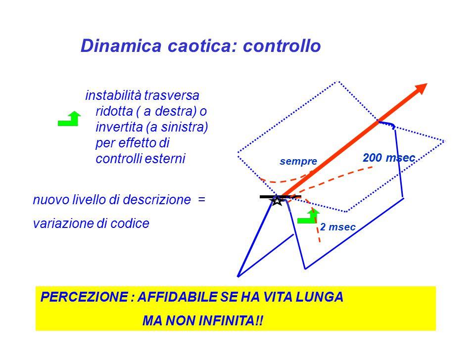Dinamica caotica: controllo instabilità trasversa ridotta ( a destra) o invertita (a sinistra) per effetto di controlli esterni nuovo livello di descrizione = variazione di codice PERCEZIONE : AFFIDABILE SE HA VITA LUNGA MA NON INFINITA!.