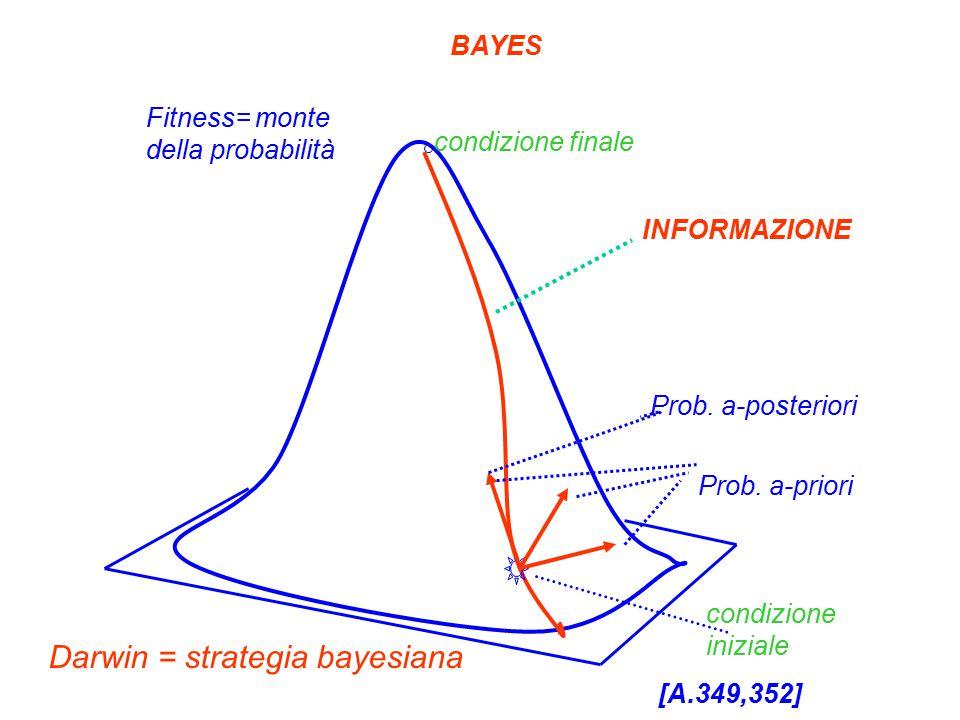 Fitness= monte della probabilità condizione iniziale condizione finale Prob.