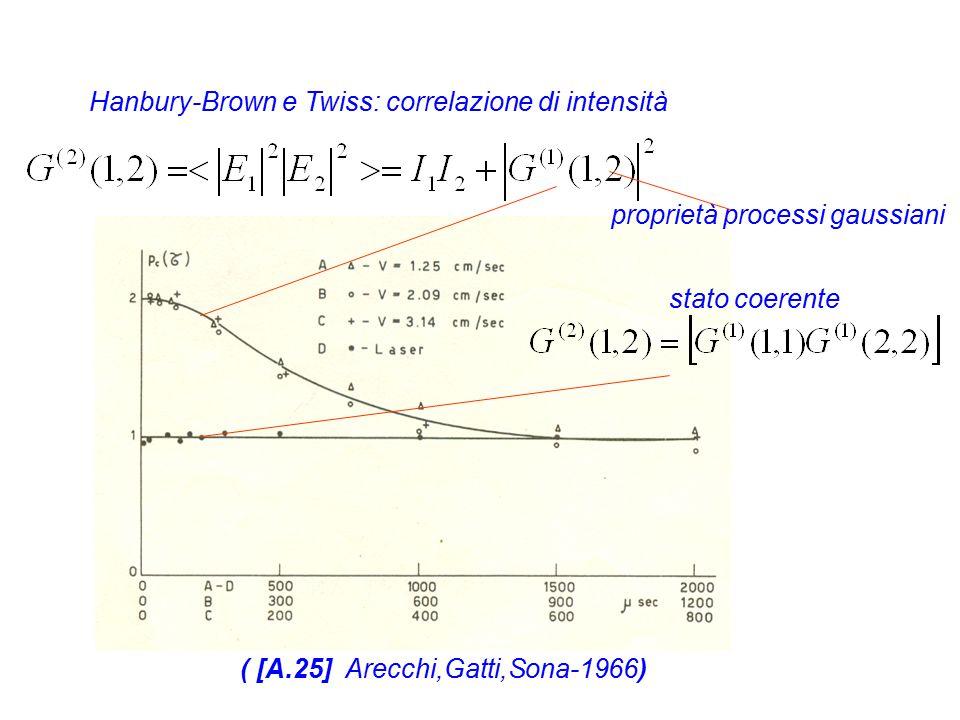 proprietà processi gaussiani Hanbury-Brown e Twiss: correlazione di intensità stato coerente ( [A.25] Arecchi,Gatti,Sona-1966)