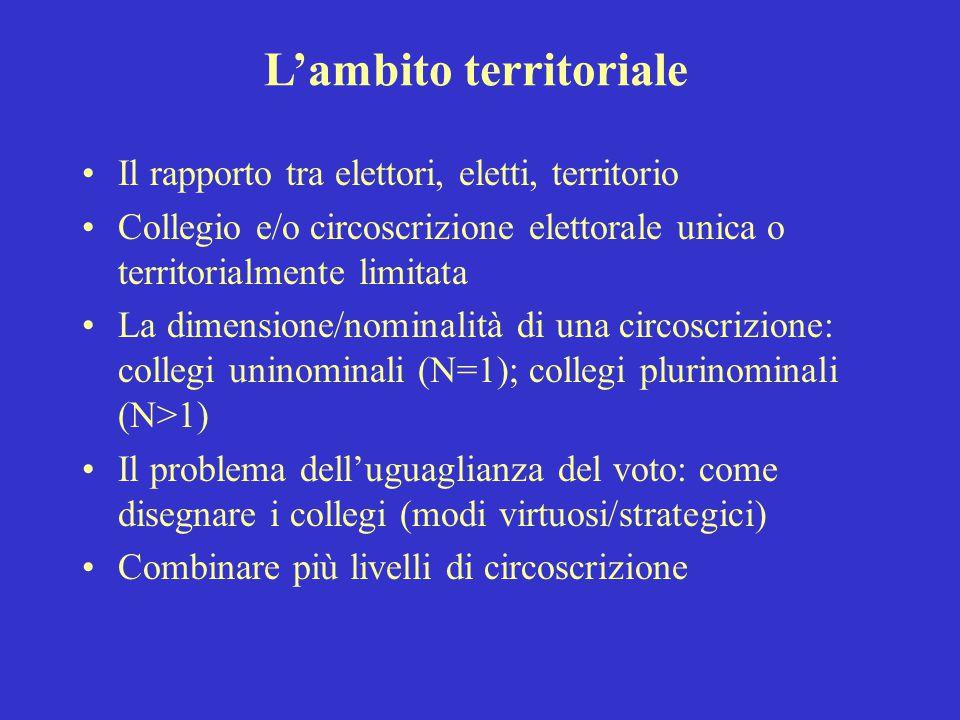 L'ambito territoriale Il rapporto tra elettori, eletti, territorio Collegio e/o circoscrizione elettorale unica o territorialmente limitata La dimensi