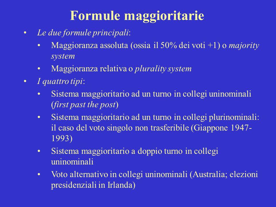 Formule maggioritarie Le due formule principali: Maggioranza assoluta (ossia il 50% dei voti +1) o majority system Maggioranza relativa o plurality sy
