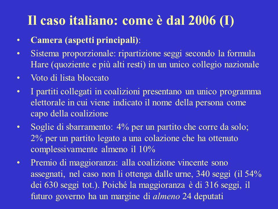 Il caso italiano: come è dal 2006 (I) Camera (aspetti principali): Sistema proporzionale: ripartizione seggi secondo la formula Hare (quoziente e più