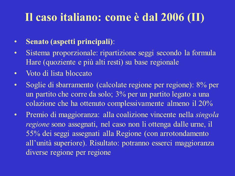 Il caso italiano: come è dal 2006 (II) Senato (aspetti principali): Sistema proporzionale: ripartizione seggi secondo la formula Hare (quoziente e più