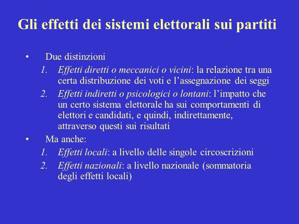 Gli effetti dei sistemi elettorali sui partiti Due distinzioni 1.Effetti diretti o meccanici o vicini: la relazione tra una certa distribuzione dei vo