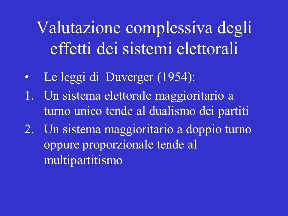 Valutazione complessiva degli effetti dei sistemi elettorali Le leggi di Duverger (1954): 1.Un sistema elettorale maggioritario a turno unico tende al