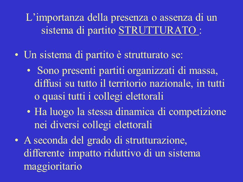 L'importanza della presenza o assenza di un sistema di partito STRUTTURATO : Un sistema di partito è strutturato se: Sono presenti partiti organizzati
