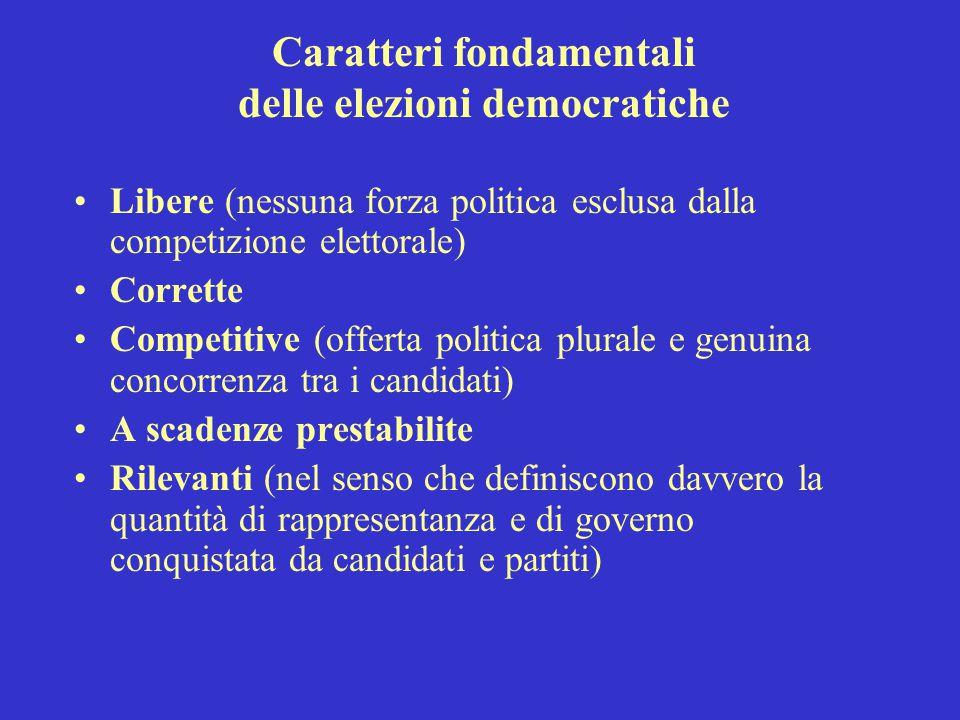 Caratteri fondamentali delle elezioni democratiche Libere (nessuna forza politica esclusa dalla competizione elettorale) Corrette Competitive (offerta